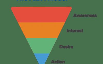 AIDA modellen – uden action ingen business